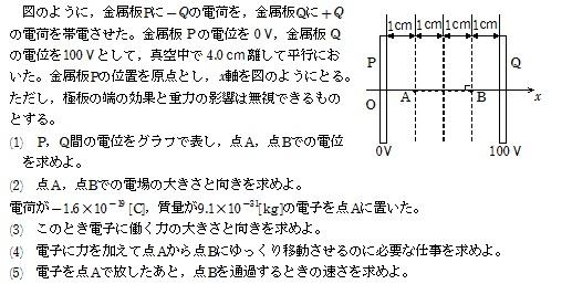 電場と電位⑥(一様場の電場と ...