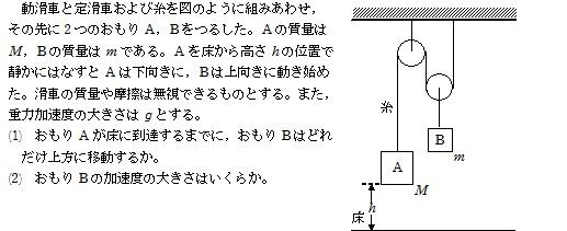 運動方程式B(運動方程式の問題演習NO2)