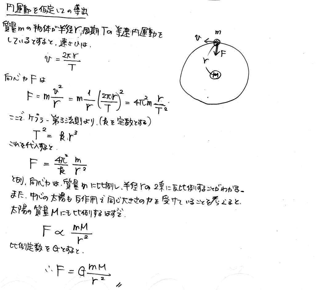ケプラーの法則A(万有引力の導出)