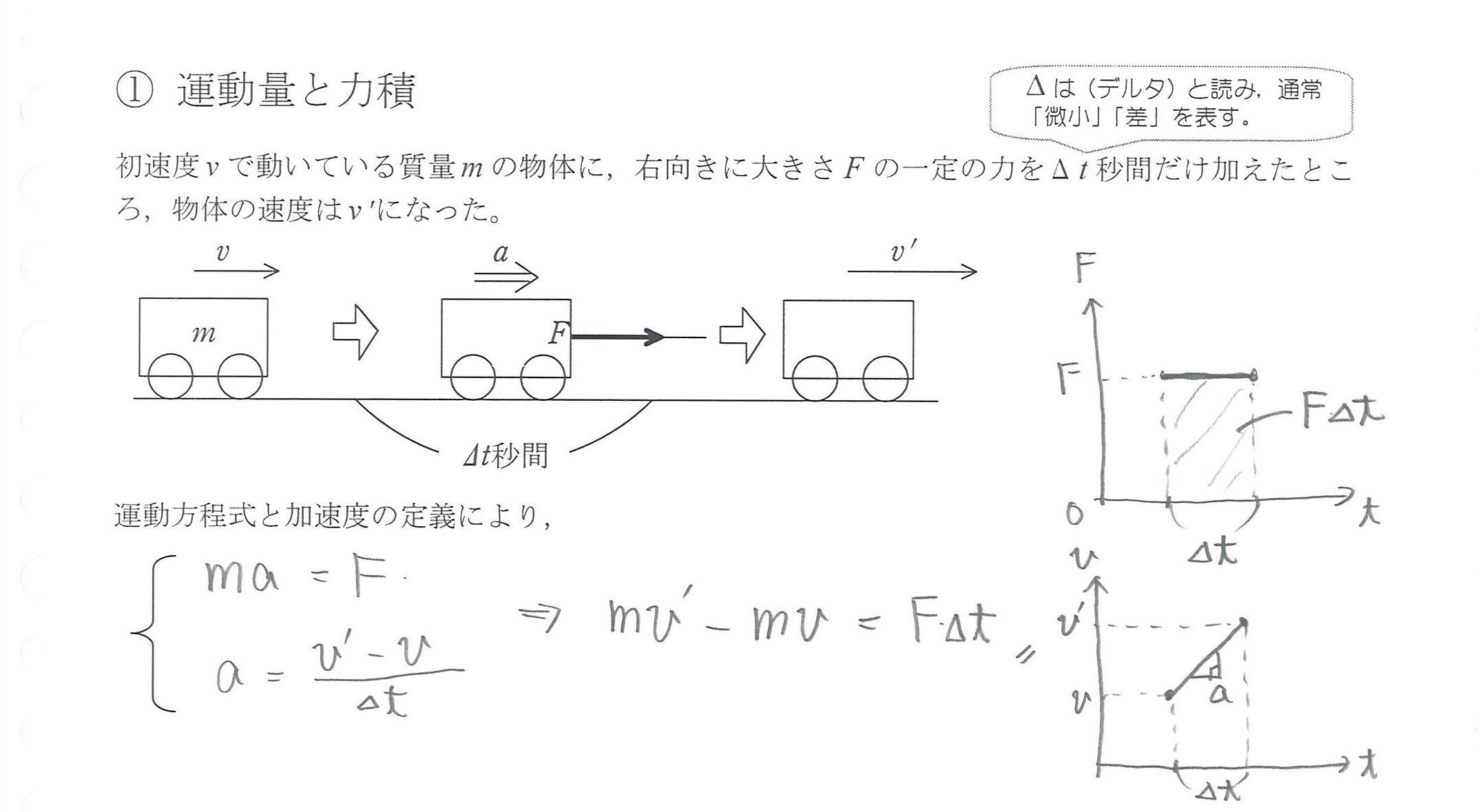 adoko/力学/運動量と力積①