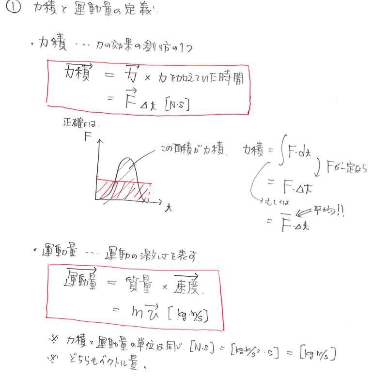 adoko/力学/運動量と力積②(運動...