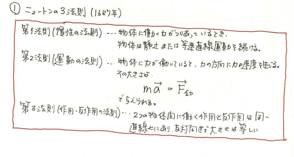 adoko/力学/運動方程式①(ニュー...
