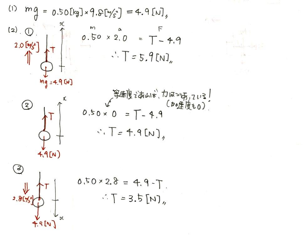 adoko/力学/運動方程式②(実験:...