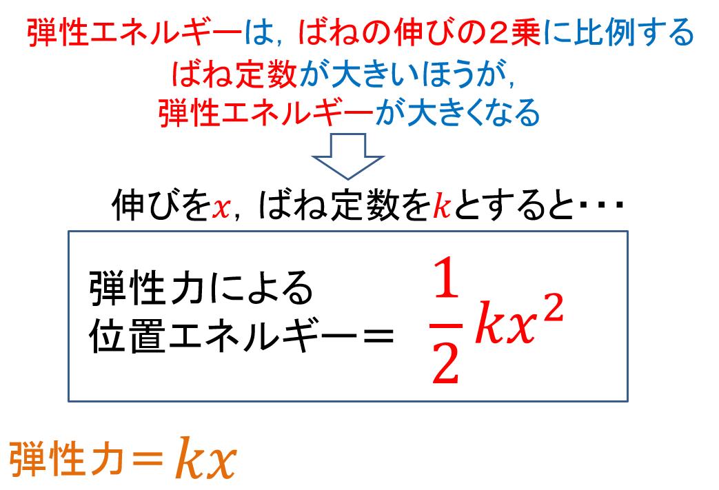 adoko/中三物理28年度/第3章仕事...